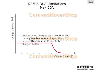 Ctek-d250s-smartpass-explication-photo-17.jpg