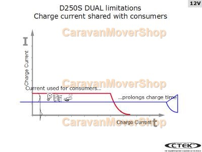 Ctek-d250s-smartpass-explication-photo-20.jpg