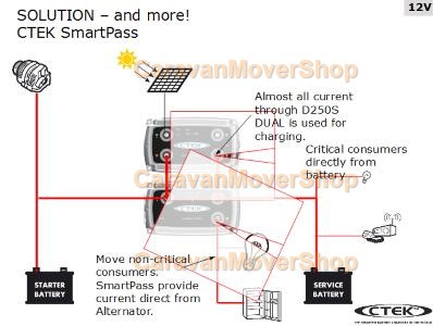 Ctek-d250s-smartpass-explication-photo-24.jpg