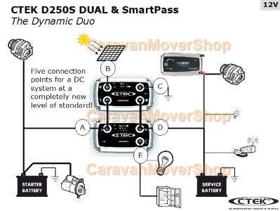Ctek-d250s-smartpass-explication-photo-32.jpg